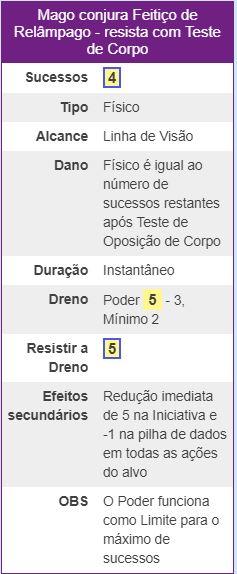 Macro 12