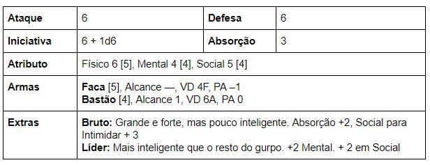 Ficha NPC 01
