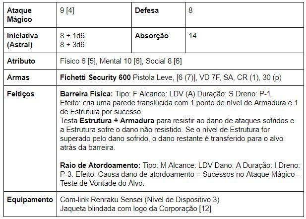 Ficha NPC 03