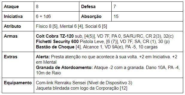 Ficha NPC 04
