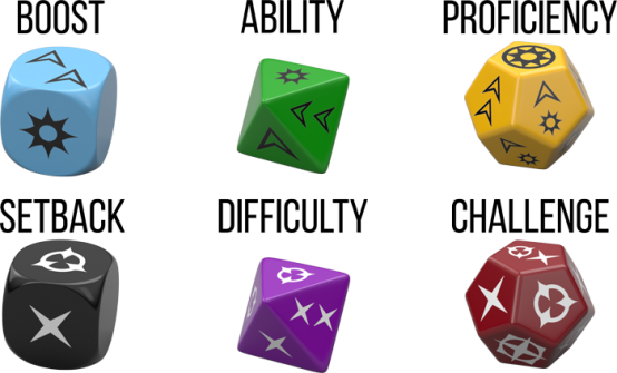 gns01_dice_names